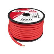 Cablu alimentare AURA PCC 520R OFC, 20mm2 (4AWG), 1 m Kituri de cablu