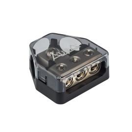 Distribuitor curent AURA FHD 134N Kituri de cablu